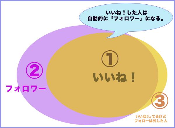 f:id:dejiko-dm:20180911055045p:plain