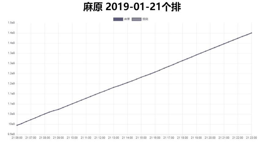 f:id:dekasugirumara:20190420155324p:plain