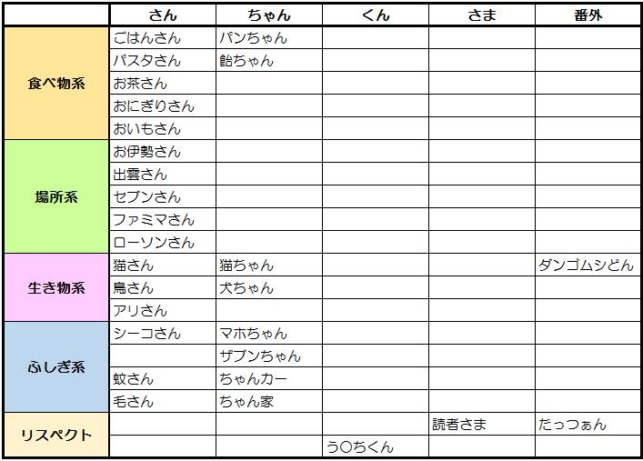 f:id:dekoboko5050:20191219115725p:plain