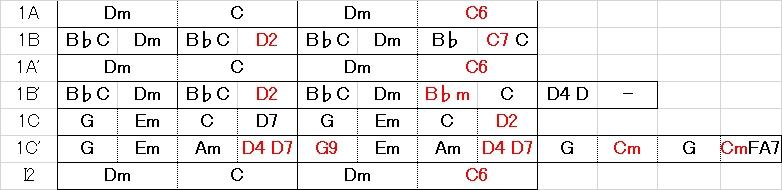 f:id:dekunobobenkay:20200807174357j:plain