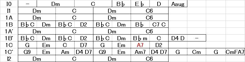 f:id:dekunobobenkay:20200815134643j:plain