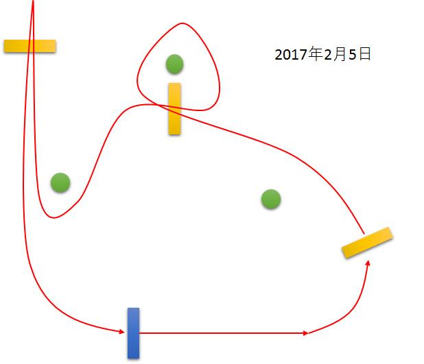 f:id:dekunobuu:20170205190435j:plain