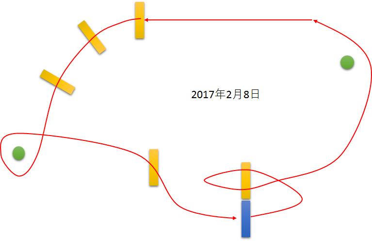 f:id:dekunobuu:20170208190758j:plain