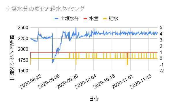 f:id:dekuo-03:20201121225242p:plain
