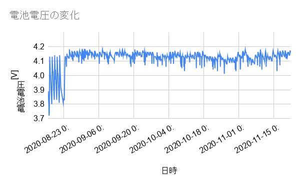 f:id:dekuo-03:20201121225250p:plain