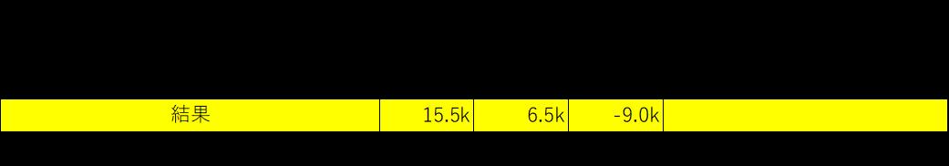 f:id:deltasaurus:20210127220019p:plain