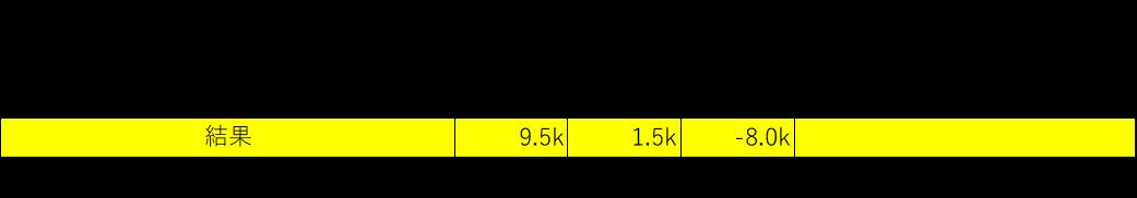 f:id:deltasaurus:20210127221525p:plain