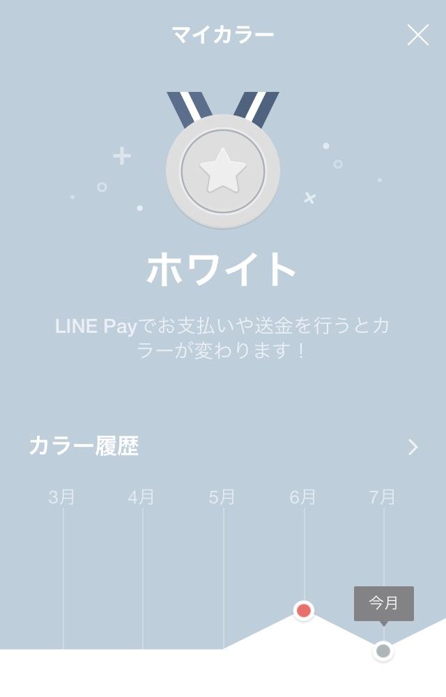 f:id:den-o_suke-c:20180705211657j:plain