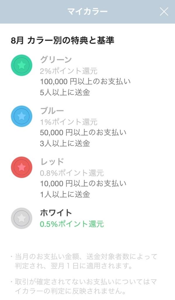 f:id:den-o_suke-c:20180808214122j:plain