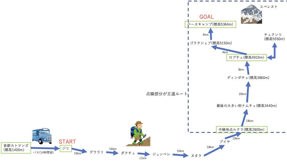 f:id:denden_seven:20200215003541p:plain