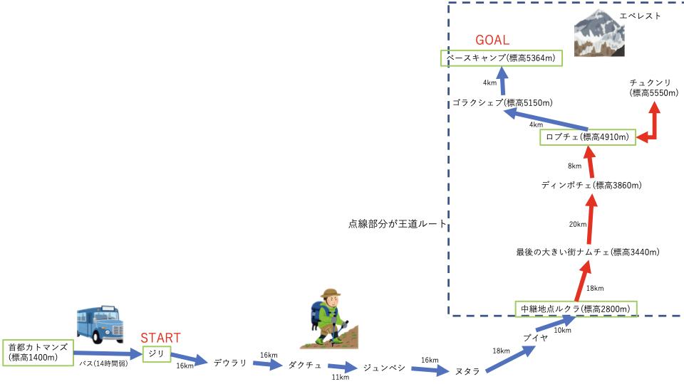 f:id:denden_seven:20200215003636p:plain