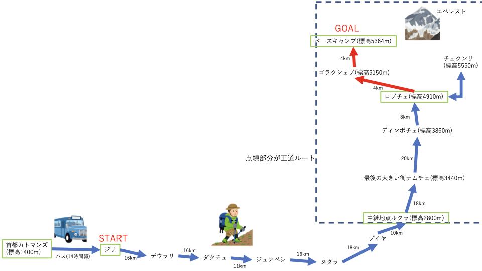 f:id:denden_seven:20200215003652p:plain