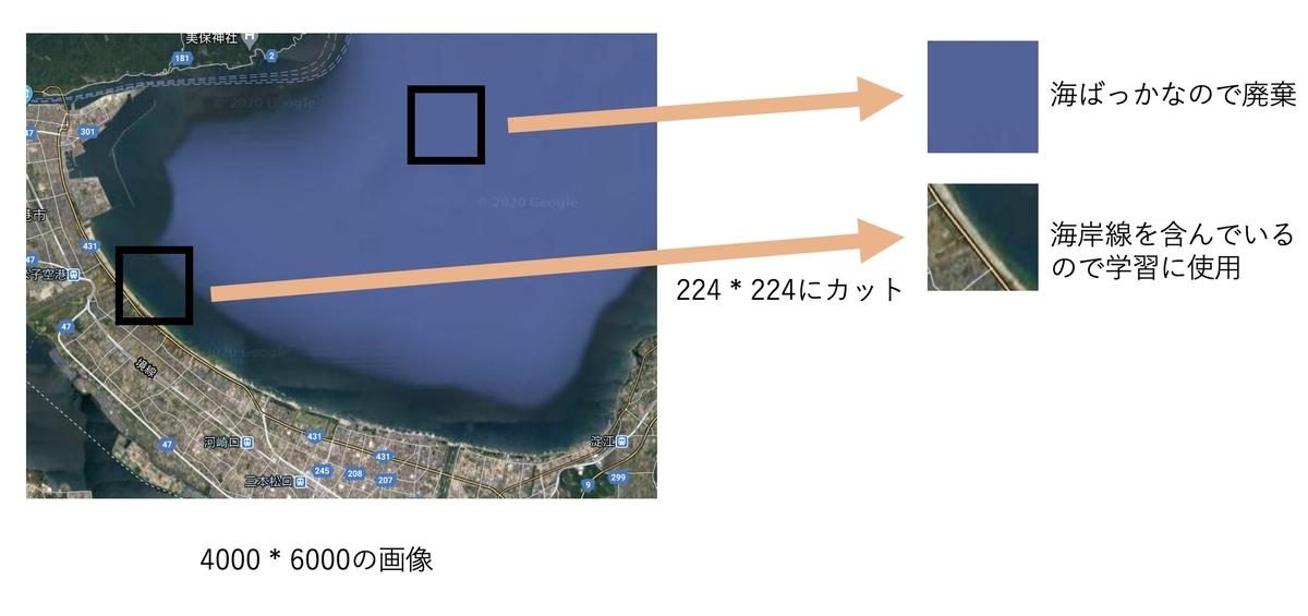 f:id:denden_seven:20201205203623j:plain:w800