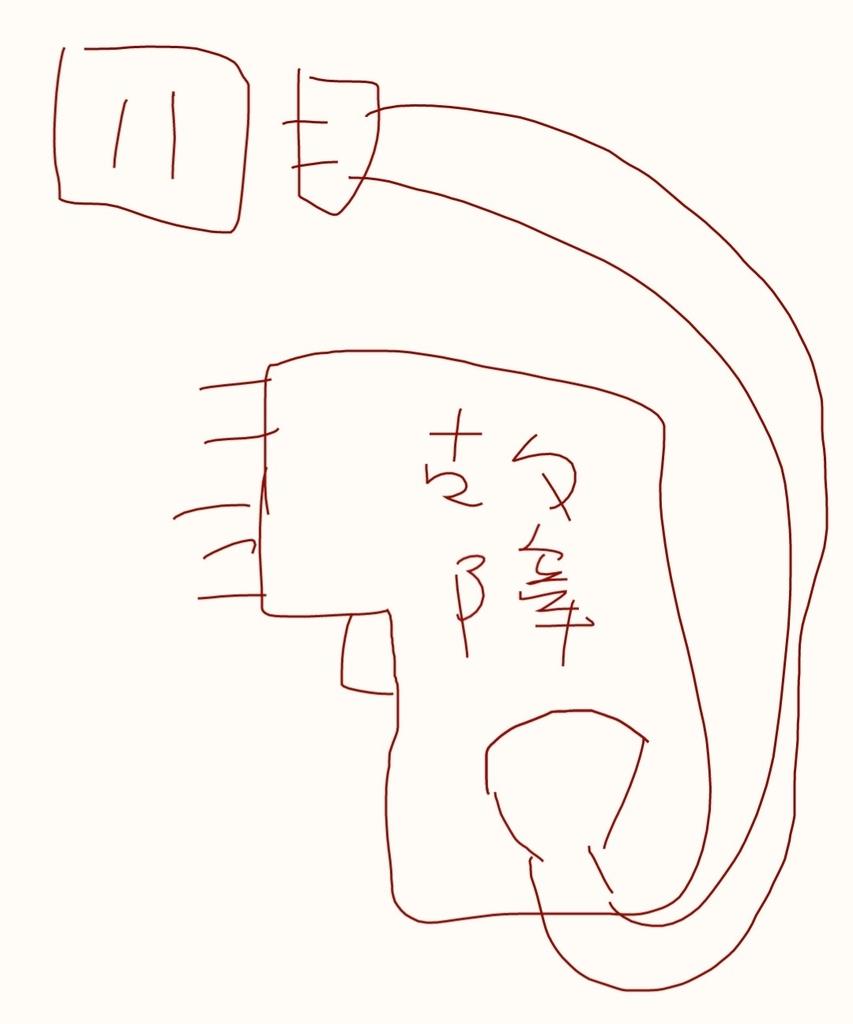 f:id:dennkidaisuki:20190210162627j:plain