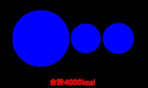f:id:dennko2017:20170608205402p:plain