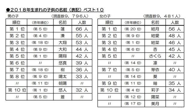 f:id:denshaouji:20181129110353j:plain
