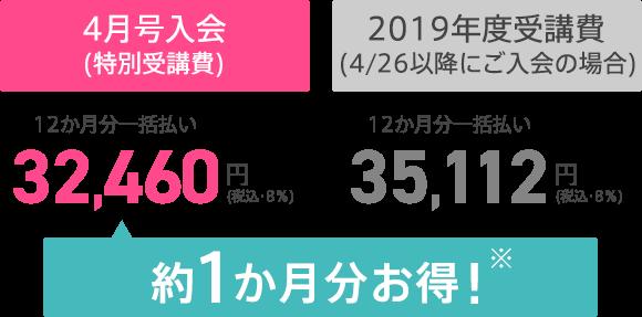 f:id:denshaouji:20190313134752p:plain