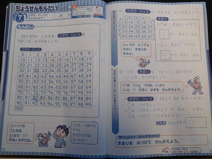 f:id:denshaouji:20200216135003j:plain