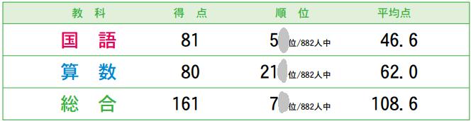 f:id:denshaouji:20201213172221p:plain