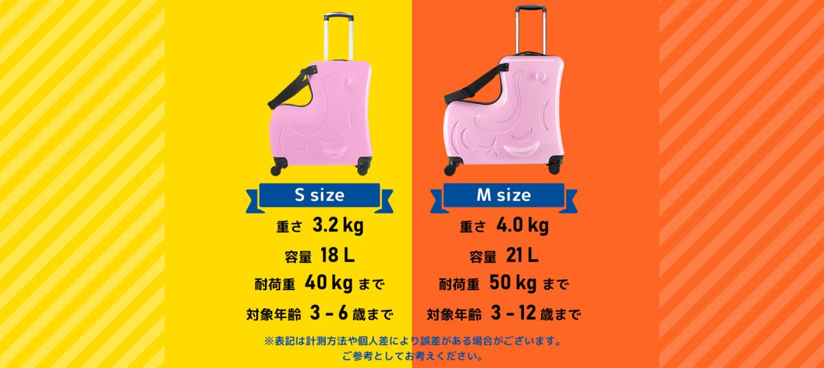 SサイズとMサイズのスペック比べ