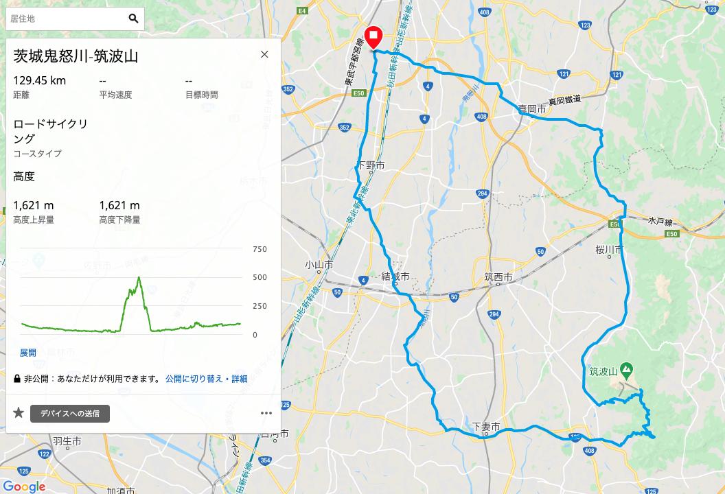 宇都宮から筑波山までのサイクリングコース