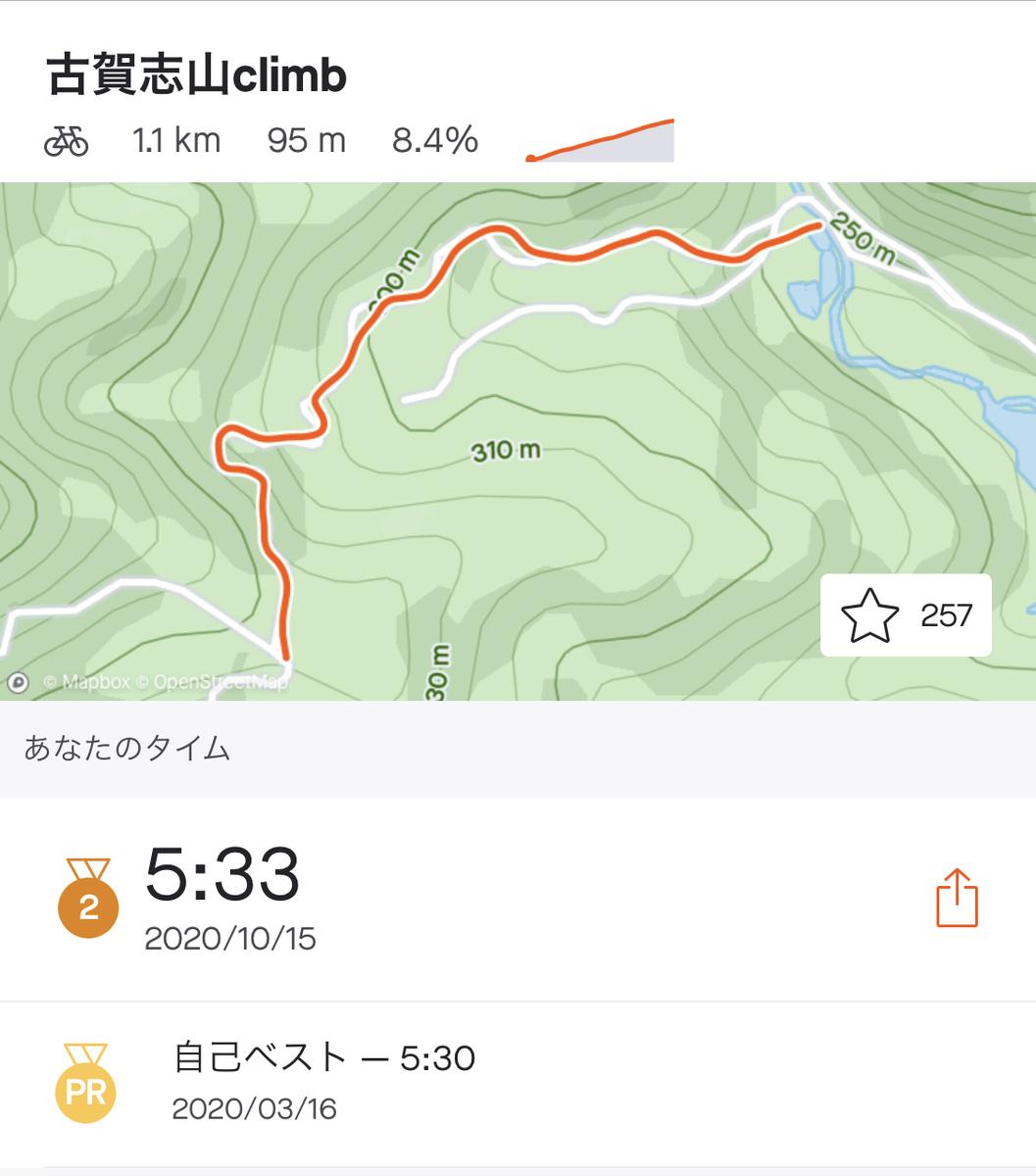 初めてのカーボンディープリムで古賀志山を登る