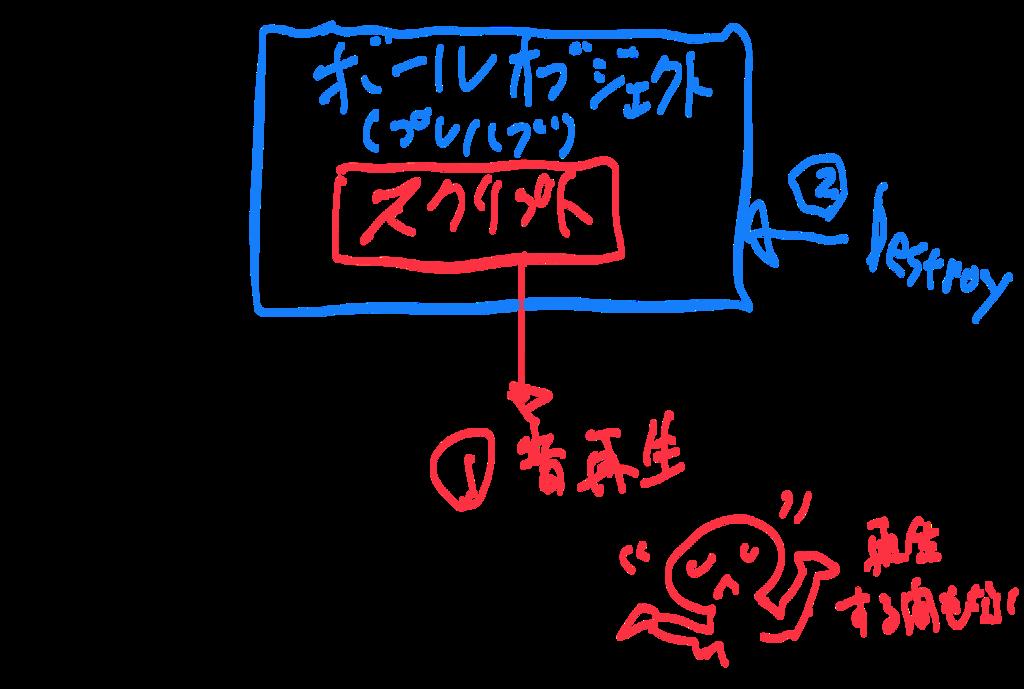 f:id:deokisikun:20190107024133p:plain