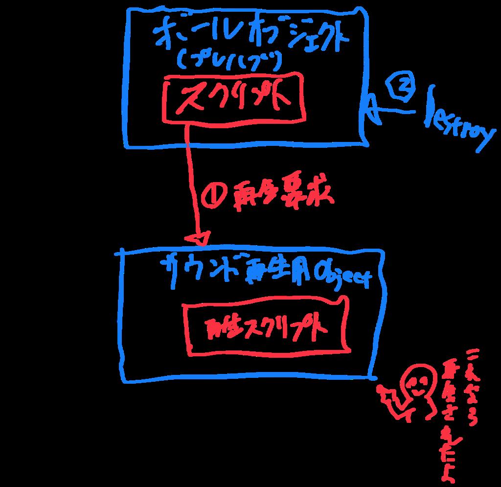 f:id:deokisikun:20190107024329p:plain