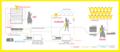 20100926のクラフトワイフカセオプラスのウェブにシステム図