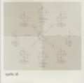 cyclo. id