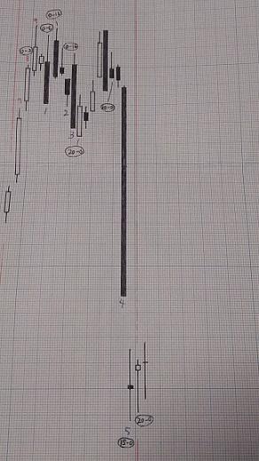 20180202-日足グラフ(酒田新値つき)