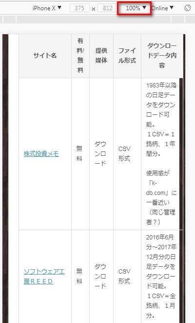 iPhone X 用画面