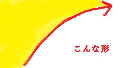 f:id:dero339:20161128143007p:plain