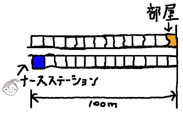 病棟の構造