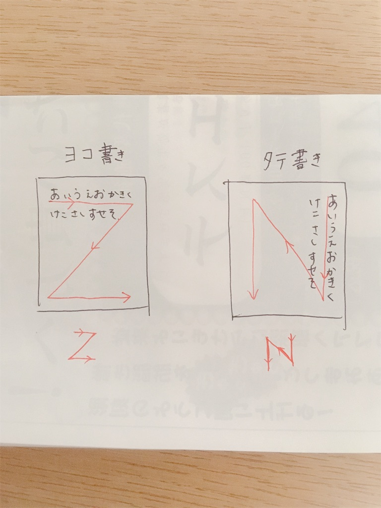 f:id:design_no_kagakusiki:20190513232155j:image