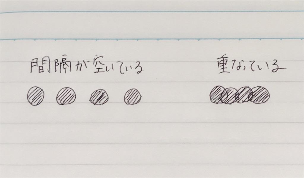 f:id:design_no_kagakusiki:20190519222757j:image