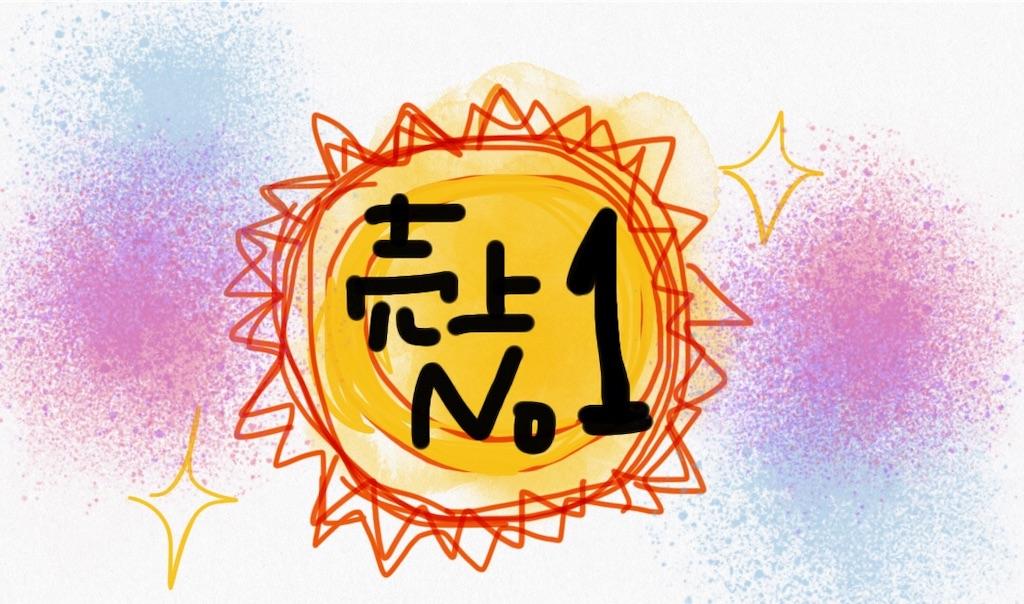 f:id:design_no_kagakusiki:20190611231411j:image