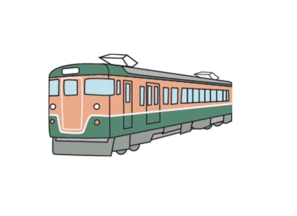 f:id:design_no_kagakusiki:20190702223257j:image