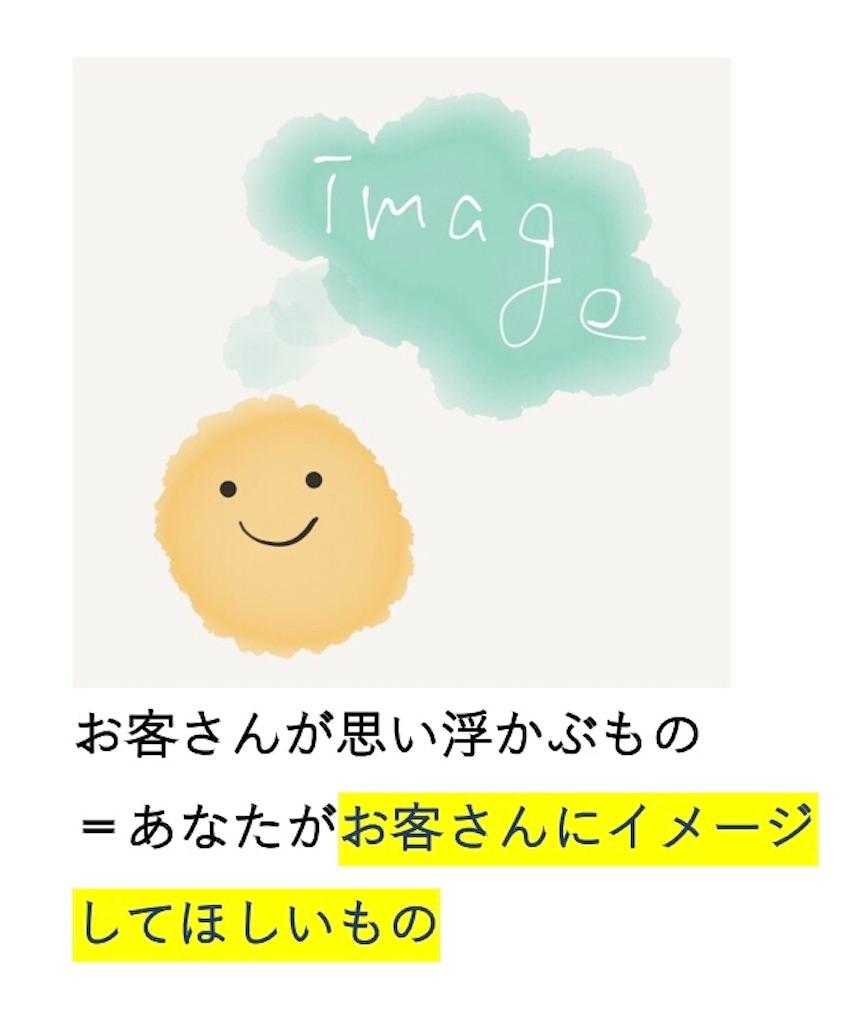 f:id:design_no_kagakusiki:20200118023518j:image