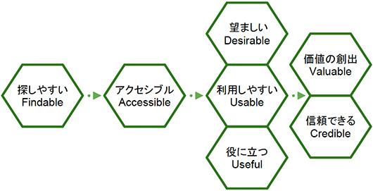 f:id:design_works:20120513001027j:image