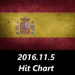 スペイン語ヒットチャート