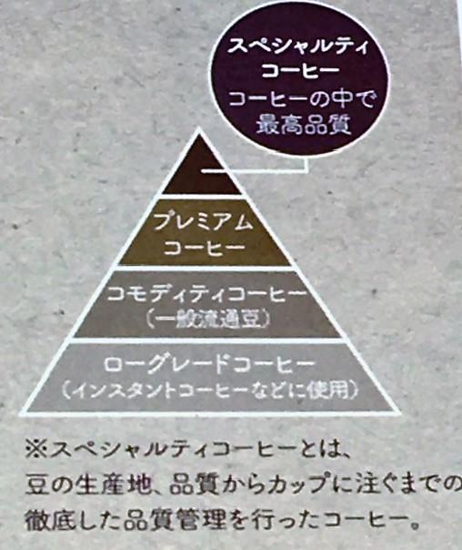 f:id:dessert2010:20210412160713j:plain