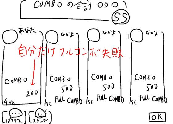 f:id:destor1899:20181106114506p:plain