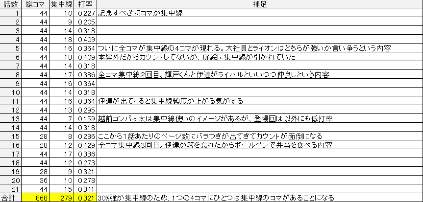 f:id:destroygorilla:20190525182048p:plain