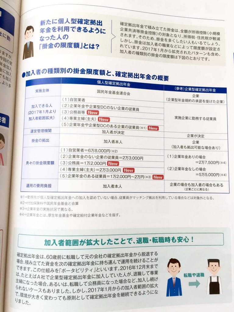 楽天証券のパンフレット:確定拠出年金