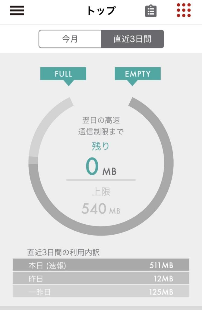 私の楽天モバイル通信速度制限スクショ