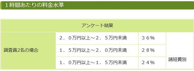 f:id:detective_tokyo:20180518063503p:plain