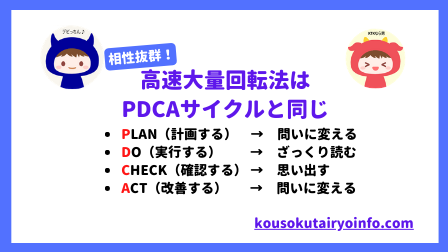 KTK(高速大量回転)法とPDCAサイクルは同じ