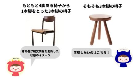 4本脚と3本脚の椅子はバランスが異なる