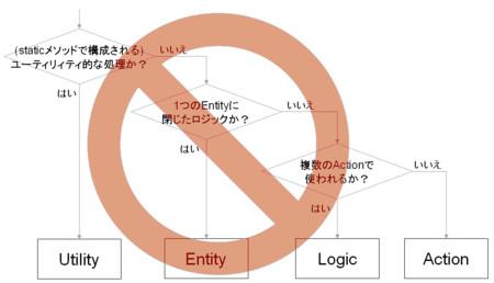 f:id:dewa:20080208212528j:image